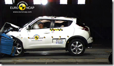 тест EuroNCAP Nissan Juke